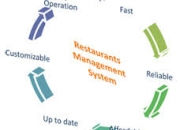Restaurant & Hotel Inventory Management Software, Supply Chain Management System