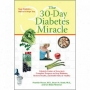 Title Diabetes Miracle - Converts Like A Monster! - Just Launched