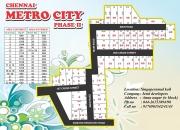 Best plots for sale in singaperumalkoil