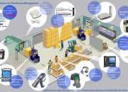 Warehouse management course, inventory management course, training institute for wim, cour