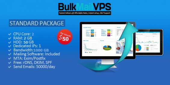Top email marketing service providers at cheapest rate.